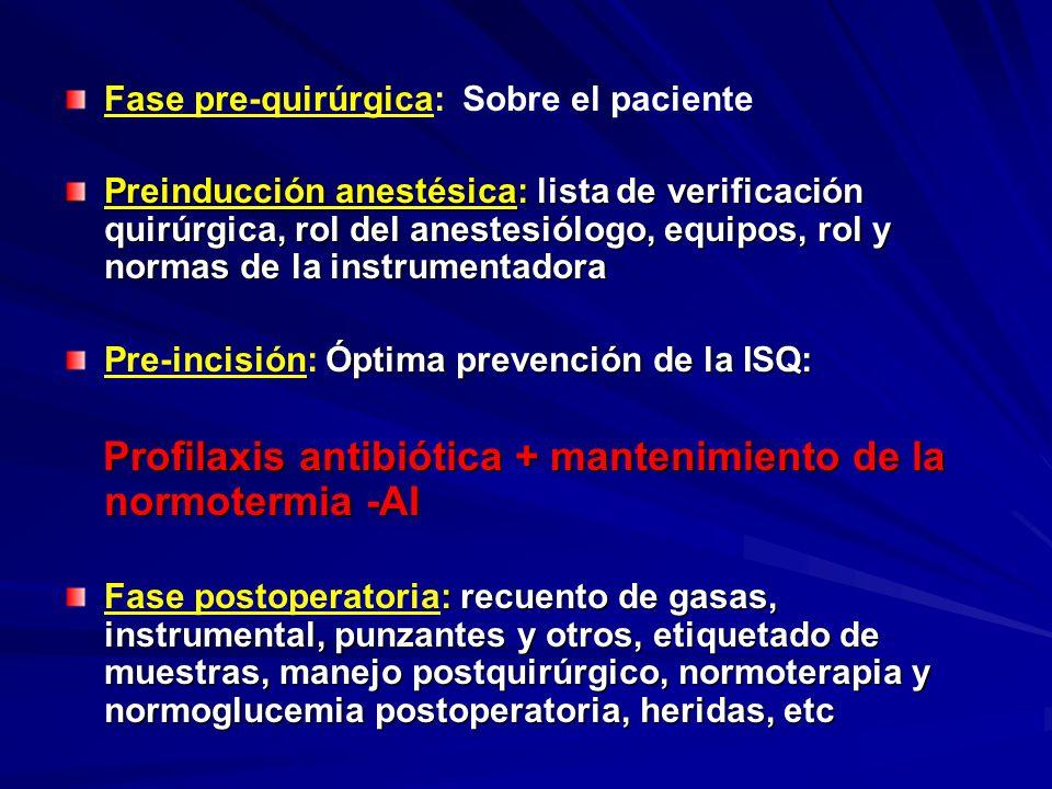 Fase pre-quirúrgica: Sobre el paciente Preinducción anestésica: lista de verificación quirúrgica, rol del anestesiólogo, equipos, rol y normas de la i