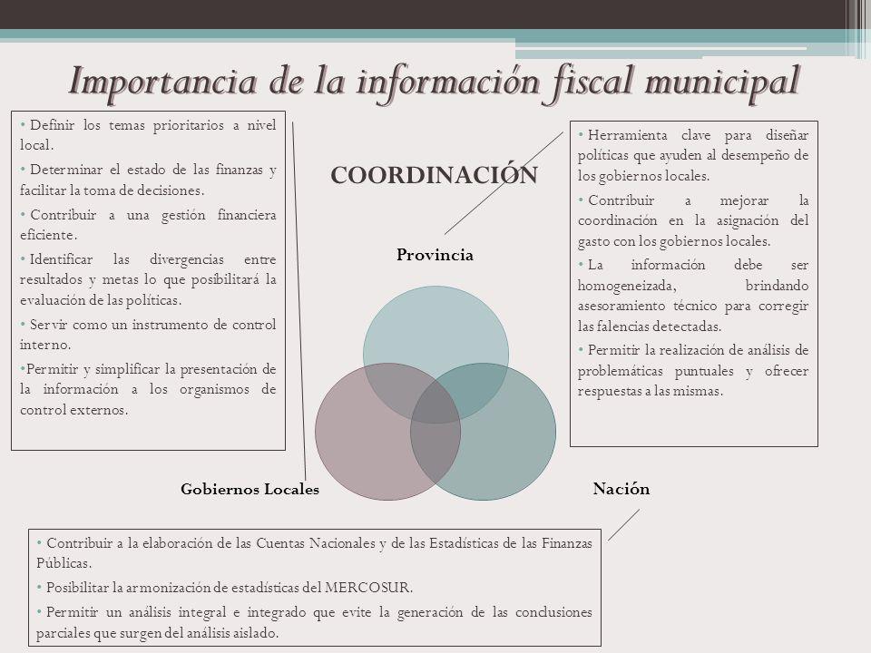 Importancia de la información fiscal municipal Provincia Nación Gobiernos Locales Definir los temas prioritarios a nivel local. Determinar el estado d