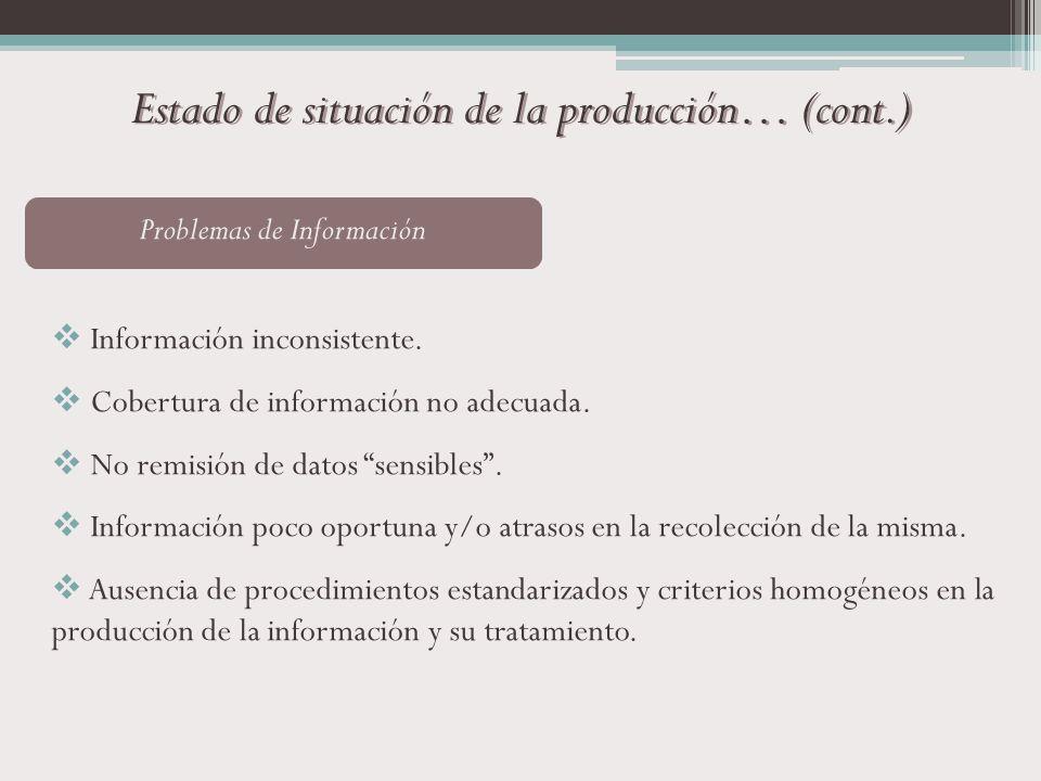 Estado de situación de la producción… (cont.) Problemas de Información Información inconsistente. Cobertura de información no adecuada. No remisión de