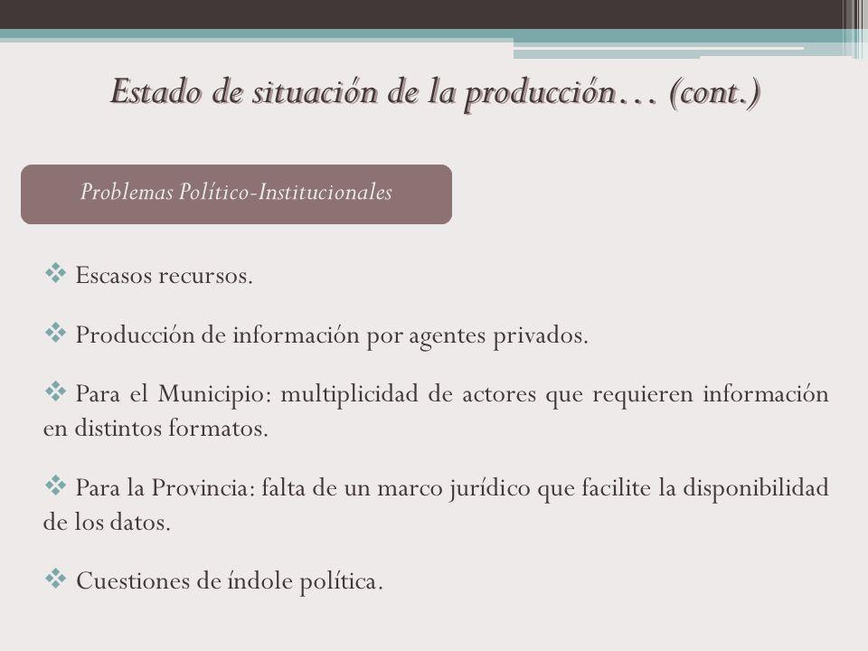 Estado de situación de la producción… (cont.) Problemas Político-Institucionales Escasos recursos. Producción de información por agentes privados. Par