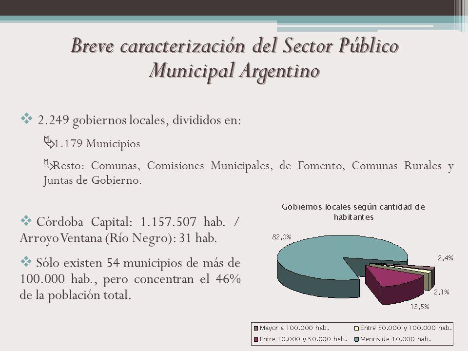 Breve caracterización del Sector Público Municipal Argentino 2.249 gobiernos locales, divididos en: 1.179 Municipios Resto: Comunas, Comisiones Munici