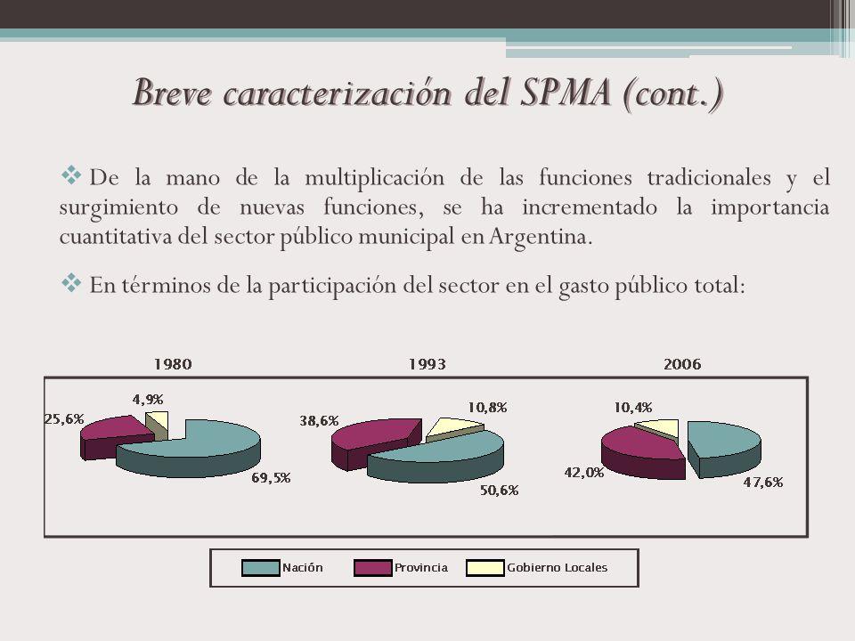 Breve caracterización del SPMA (cont.) De la mano de la multiplicación de las funciones tradicionales y el surgimiento de nuevas funciones, se ha incr