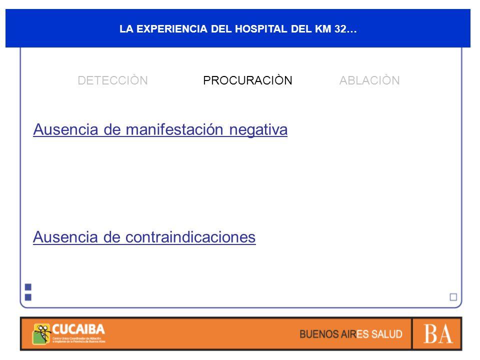 LA EXPERIENCIA DEL HOSPITAL DEL KM 32… DETECCIÒN PROCURACIÒN ABLACIÒN Ausencia de manifestación negativa Ausencia de contraindicaciones