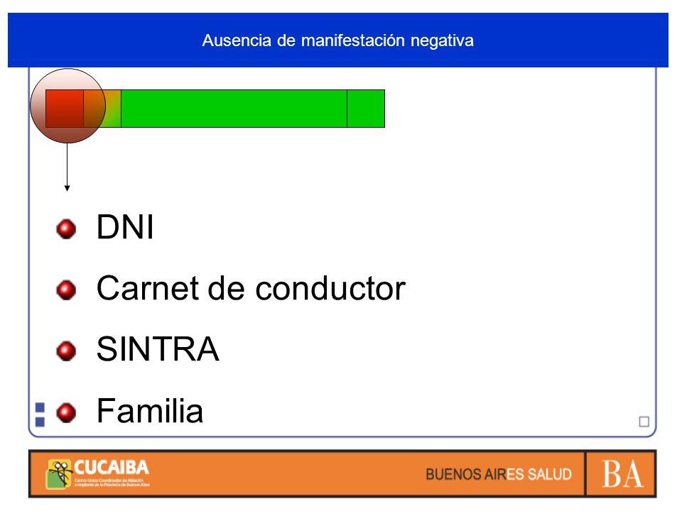 Ausencia de manifestación negativa DNI Carnet de conductor SINTRA Familia