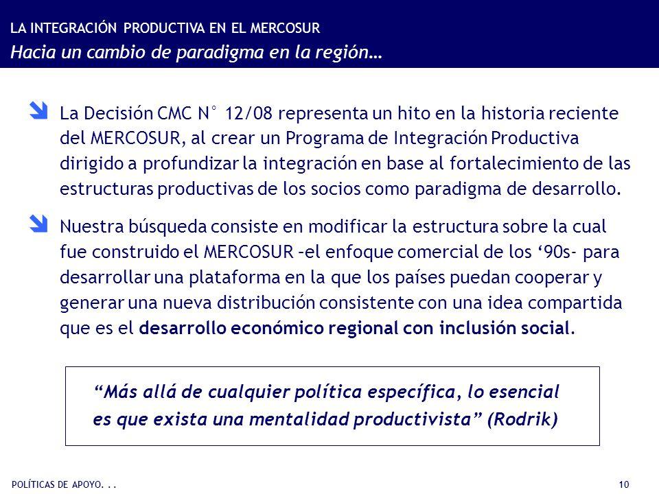 POLÍTICAS DE APOYO... 10 LA INTEGRACIÓN PRODUCTIVA EN EL MERCOSUR Hacia un cambio de paradigma en la región… La Decisión CMC N° 12/08 representa un hi