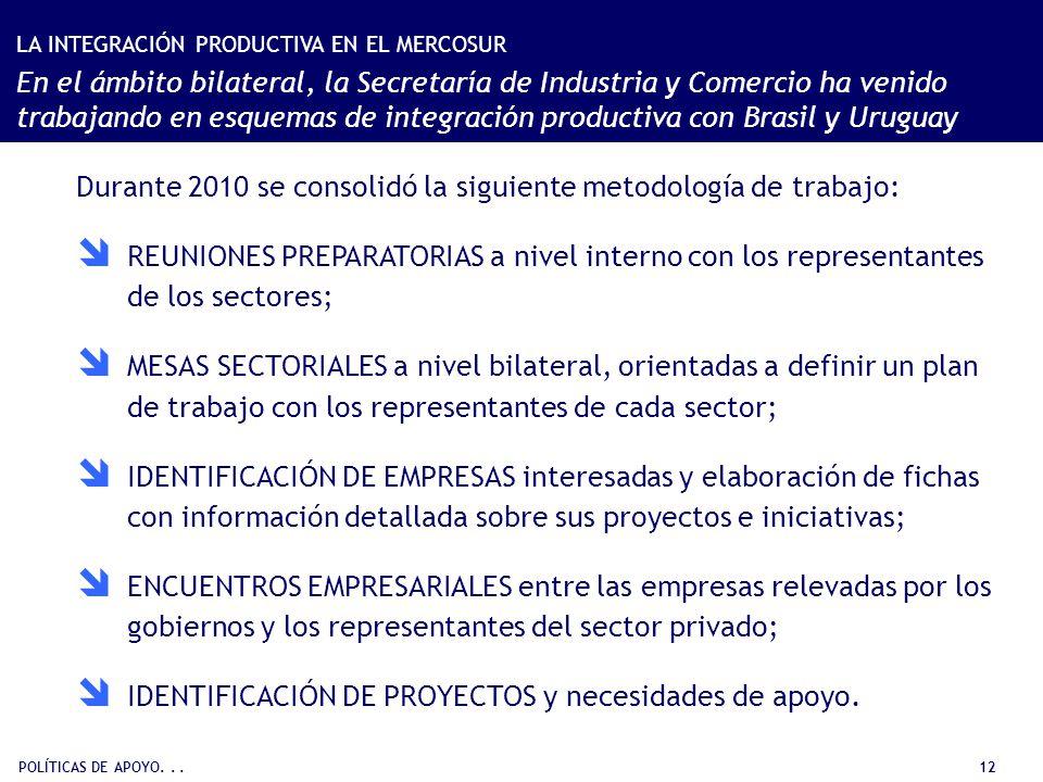 POLÍTICAS DE APOYO... 12 Durante 2010 se consolidó la siguiente metodología de trabajo: REUNIONES PREPARATORIAS a nivel interno con los representantes