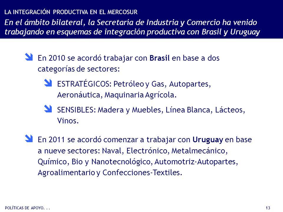 POLÍTICAS DE APOYO... 13 En 2010 se acordó trabajar con Brasil en base a dos categorías de sectores: ESTRATÉGICOS: Petróleo y Gas, Autopartes, Aeronáu