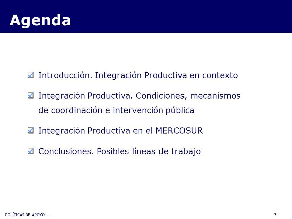 POLÍTICAS DE APOYO... 2 Agenda Introducción. Integración Productiva en contexto Integración Productiva. Condiciones, mecanismos de coordinación e inte