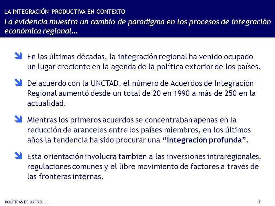 POLÍTICAS DE APOYO... 3 LA INTEGRACIÓN PRODUCTIVA EN CONTEXTO La evidencia muestra un cambio de paradigma en los procesos de integración económica reg