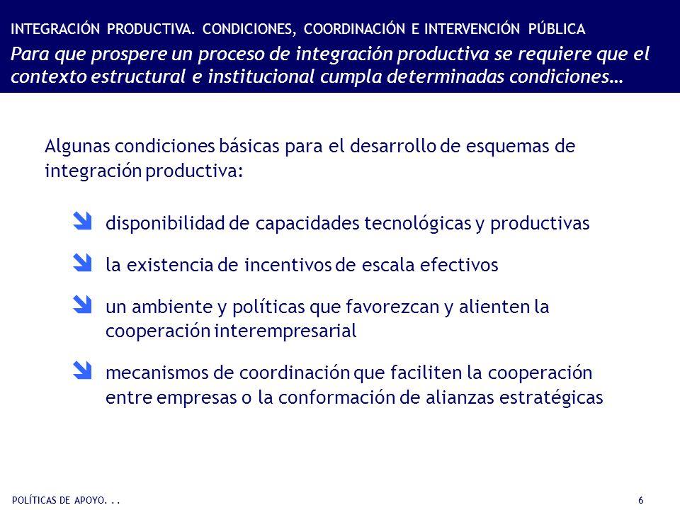 POLÍTICAS DE APOYO... 6 Algunas condiciones básicas para el desarrollo de esquemas de integración productiva: disponibilidad de capacidades tecnológic