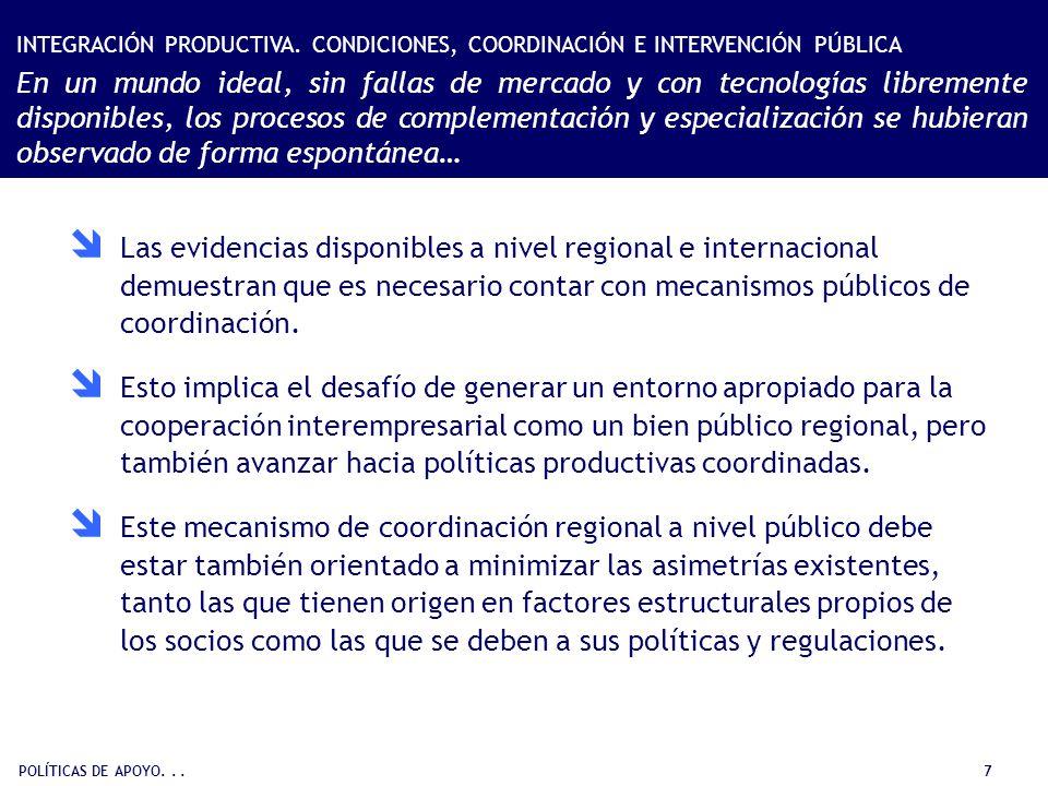 POLÍTICAS DE APOYO... 7 INTEGRACIÓN PRODUCTIVA. CONDICIONES, COORDINACIÓN E INTERVENCIÓN PÚBLICA En un mundo ideal, sin fallas de mercado y con tecnol