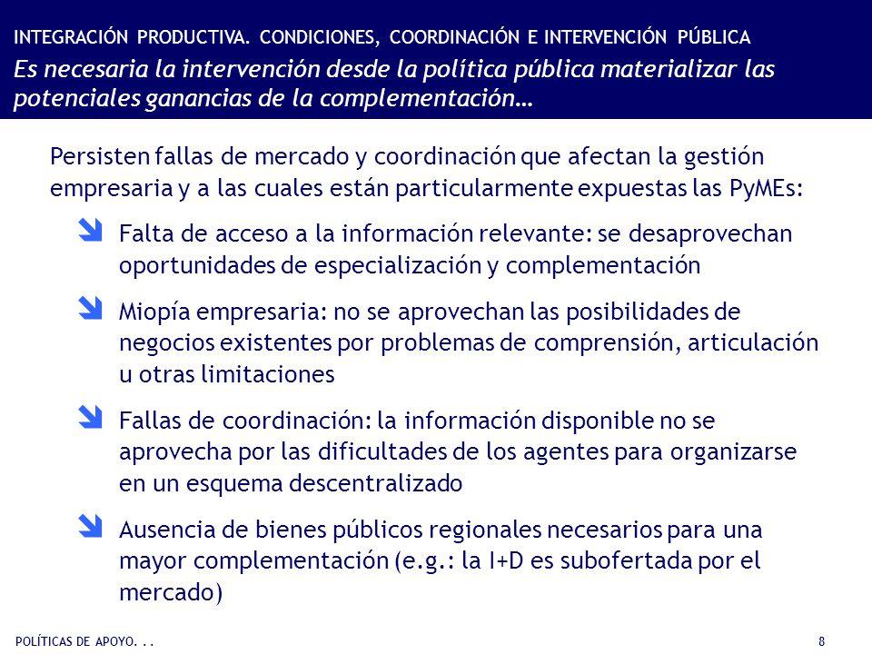 POLÍTICAS DE APOYO... 8 Persisten fallas de mercado y coordinación que afectan la gestión empresaria y a las cuales están particularmente expuestas la