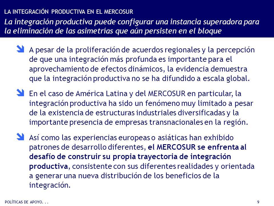 POLÍTICAS DE APOYO... 9 LA INTEGRACIÓN PRODUCTIVA EN EL MERCOSUR La integración productiva puede configurar una instancia superadora para la eliminaci