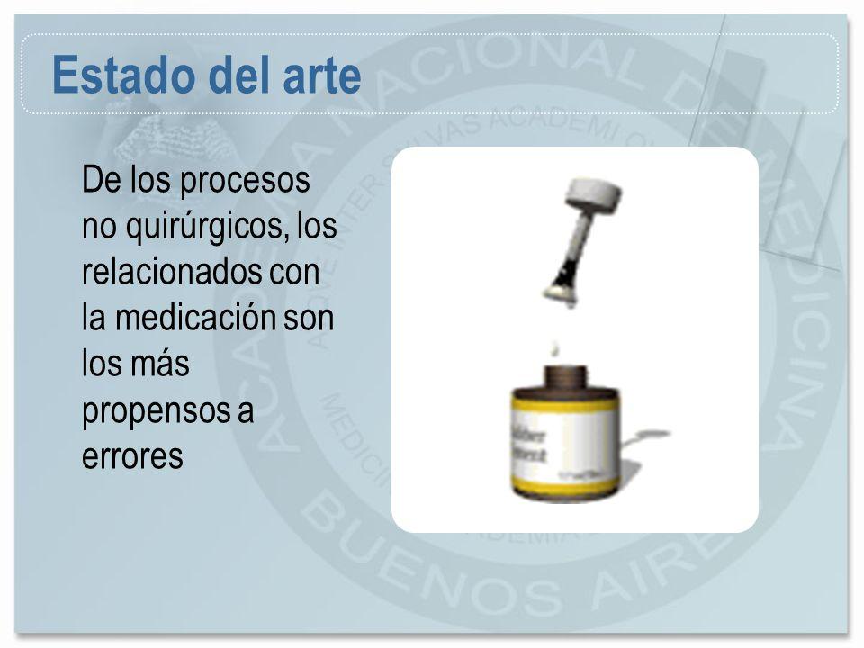 De los procesos no quirúrgicos, los relacionados con la medicación son los más propensos a errores Estado del arte