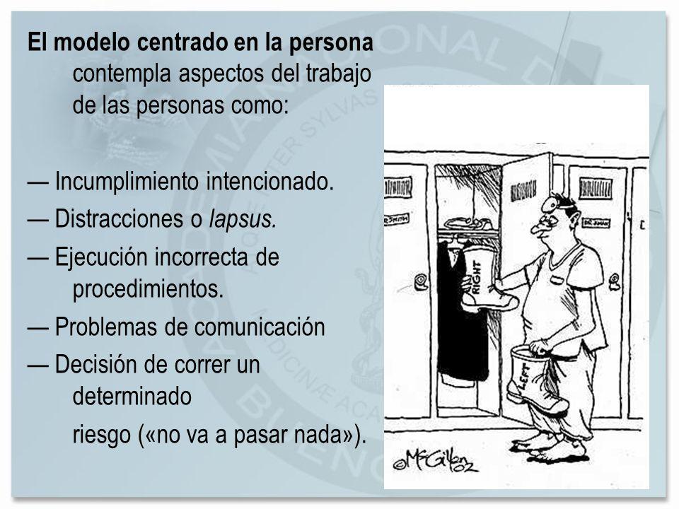 El modelo centrado en la persona contempla aspectos del trabajo de las personas como: Incumplimiento intencionado. Distracciones o lapsus. Ejecución i
