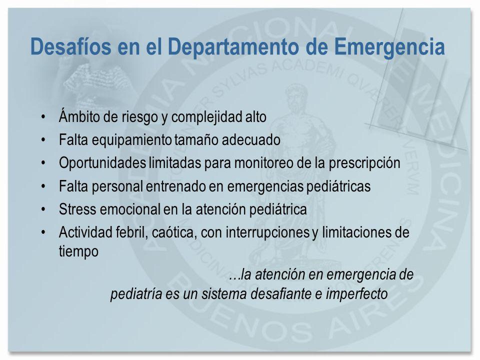 Desafíos en el Departamento de Emergencia Ámbito de riesgo y complejidad alto Falta equipamiento tamaño adecuado Oportunidades limitadas para monitore