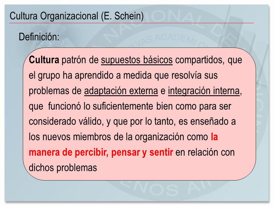 Cultura Organizacional (E. Schein) Cultura patrón de supuestos básicos compartidos, que el grupo ha aprendido a medida que resolvía sus problemas de a