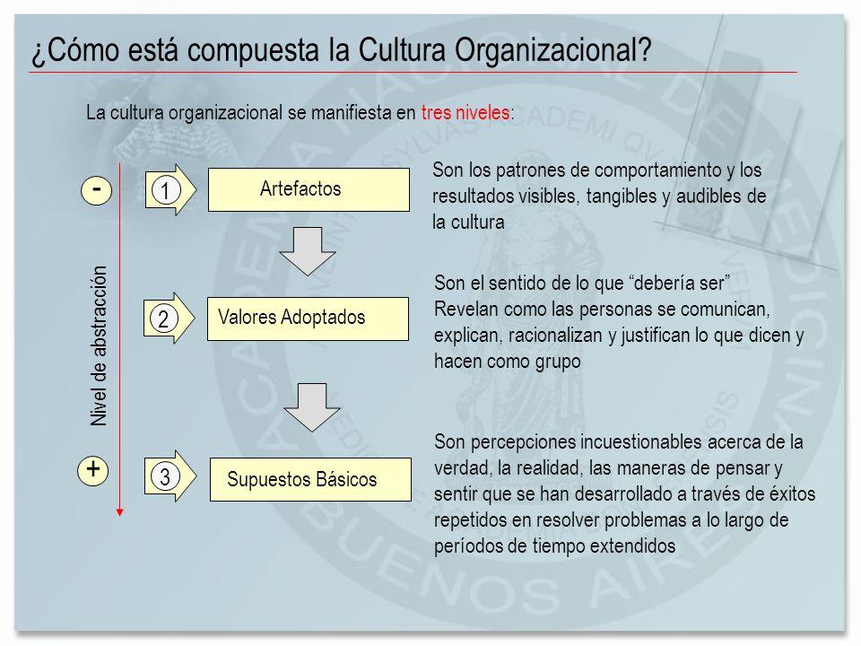 ¿Cómo está compuesta la Cultura Organizacional? La cultura organizacional se manifiesta en tres niveles: Nivel de abstracción - + Son los patrones de