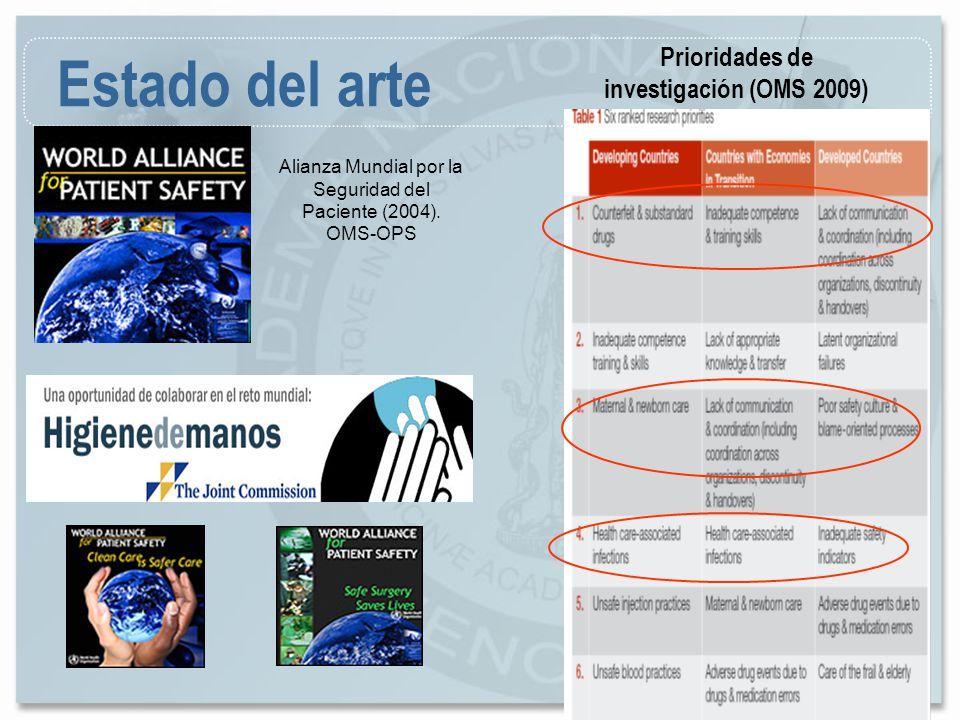 Alianza Mundial por la Seguridad del Paciente (2004). OMS-OPS Prioridades de investigación (OMS 2009) Estado del arte