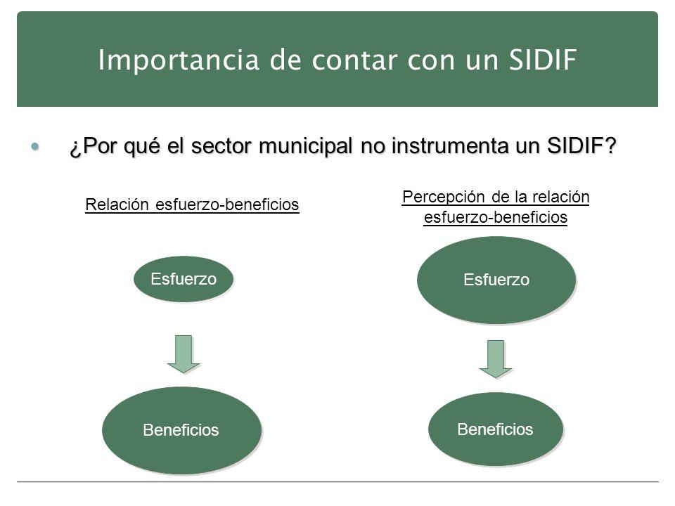 Importancia de contar con un SIDIF ¿Por qué el sector municipal no instrumenta un SIDIF? ¿Por qué el sector municipal no instrumenta un SIDIF? Esfuerz