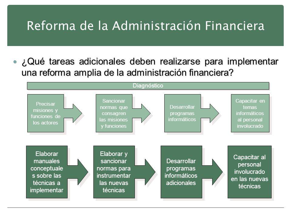 Reforma de la Administración Financiera ¿Qué tareas adicionales deben realizarse para implementar una reforma amplia de la administración financiera?