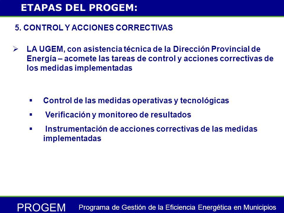 PROGEM Programa de Gestión de la Eficiencia Energética en Municipios 5.