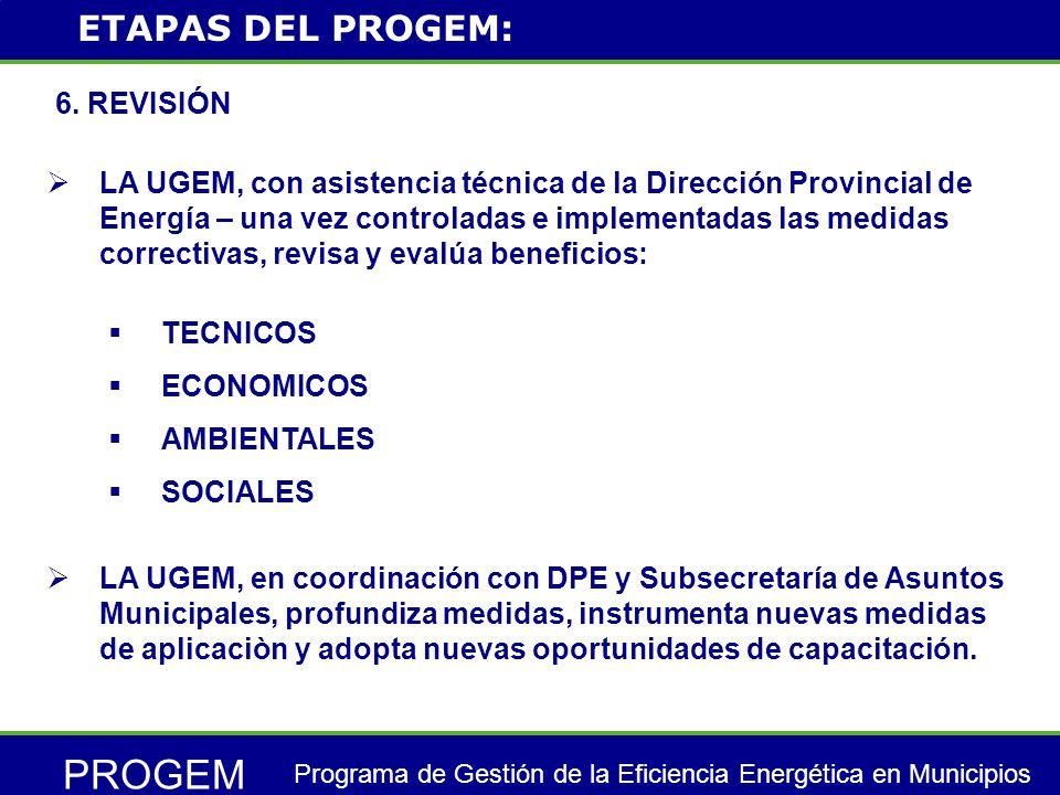 PROGEM Programa de Gestión de la Eficiencia Energética en Municipios 6.