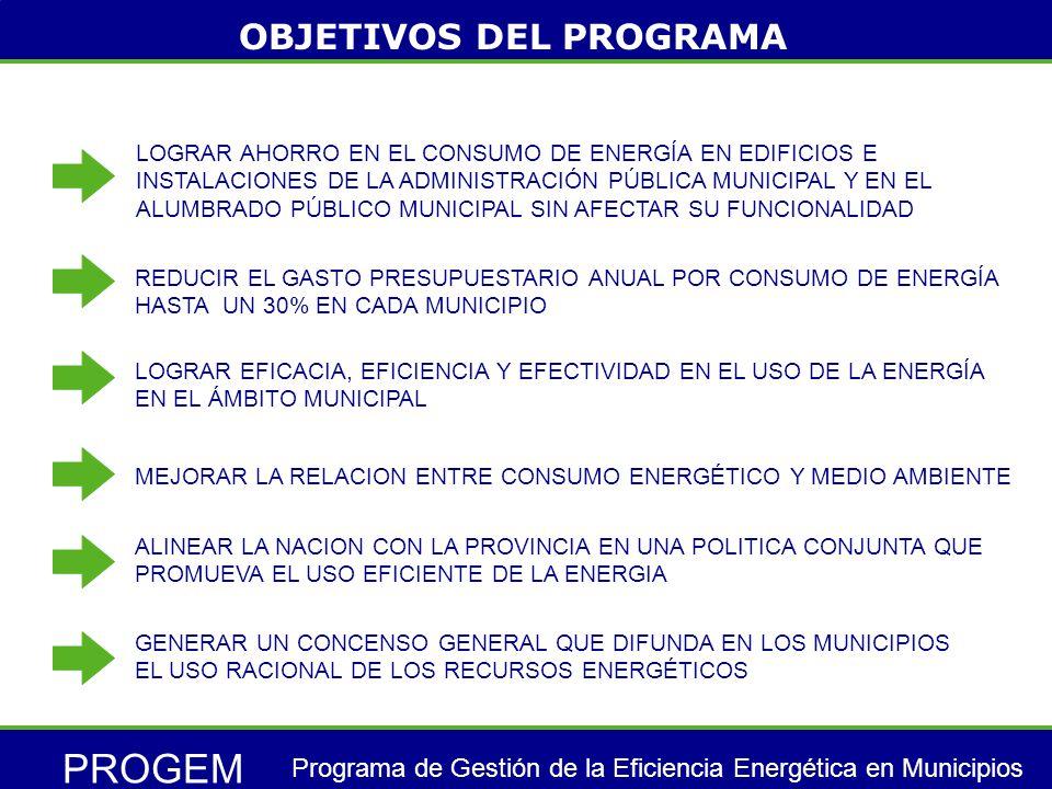 PROGEM Programa de Gestión de la Eficiencia Energética en Municipios ETAPAS DEL PROGEM 1.DIFUSIÓN 2.ADHESIÓN 3.CAPACITACIÓN 4.DIAGNÓSTICO E IMPLEMENTACIÓN 5.ACCIONES CORRECTIVAS 6.REVISIÓN Y PROFUNDIZACIÓN DE LOS CRITERIOS DE EFICIENCIA