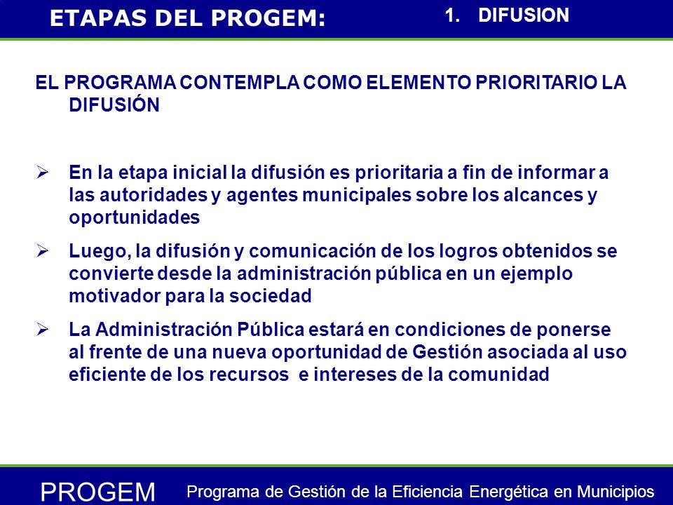 PROGEM Programa de Gestión de la Eficiencia Energética en Municipios 2.