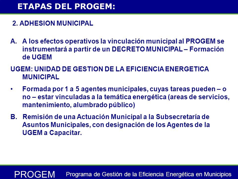 PROGEM Programa de Gestión de la Eficiencia Energética en Municipios 3.