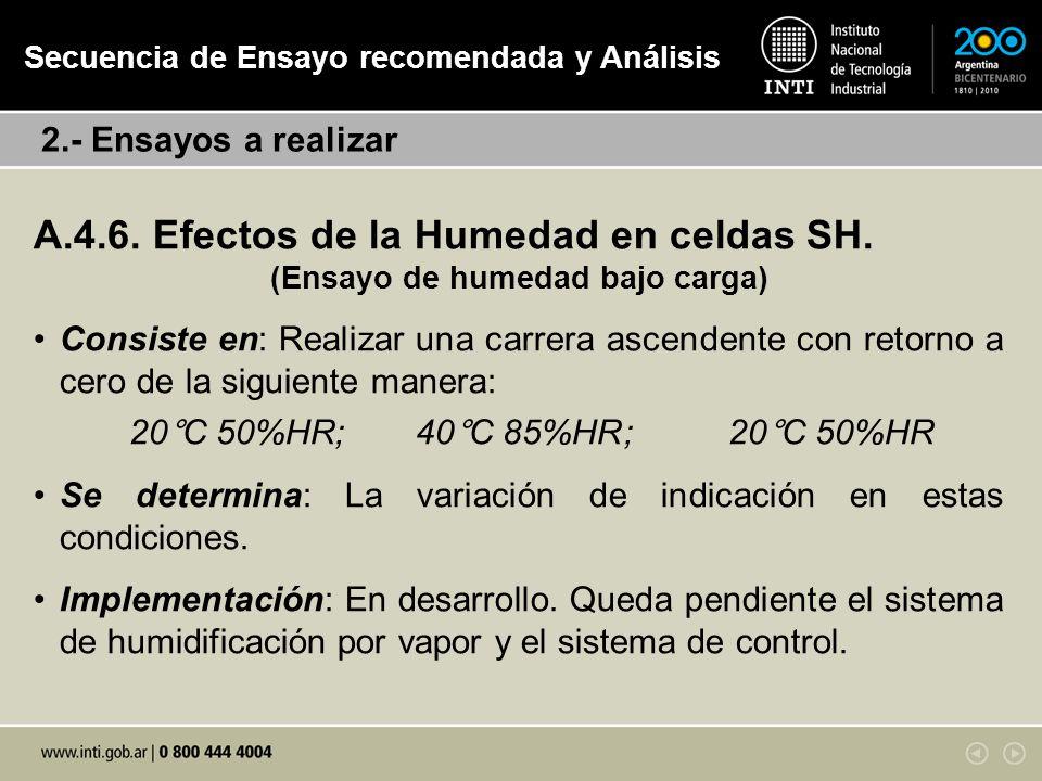A.4.6.Efectos de la Humedad en celdas SH.