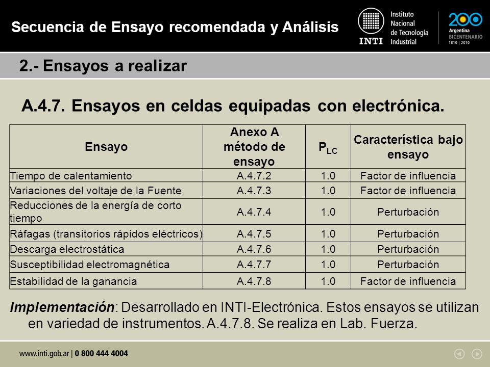 2.- Ensayos a realizar Secuencia de Ensayo recomendada y Análisis A.4.7.