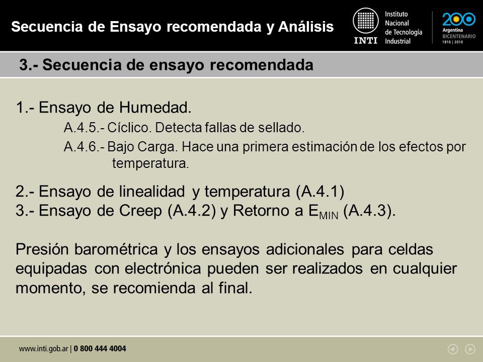 1.- Ensayo de Humedad.A.4.5.- Cíclico. Detecta fallas de sellado.