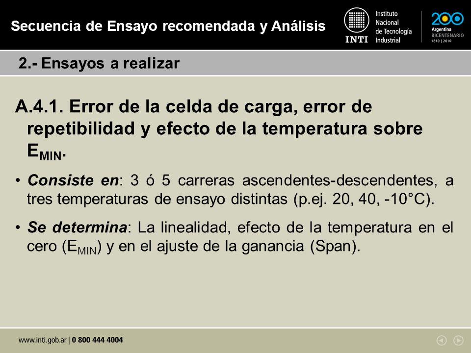A.4.4.Efectos de la presión barométrica. 1.Comprobar las condiciones de Ensayo.