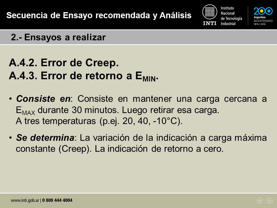 A.4.2.Error de Creep. A.4.3. Error de retorno a E MIN.