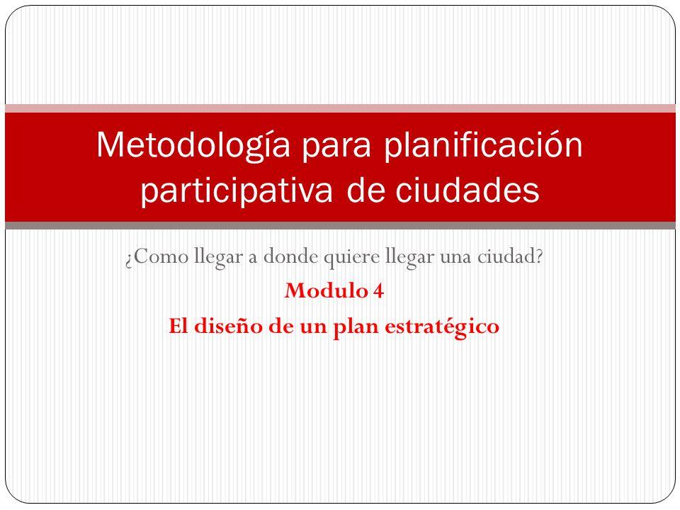 ¿Como llegar a donde quiere llegar una ciudad? Modulo 4 El diseño de un plan estratégico Metodología para planificación participativa de ciudades