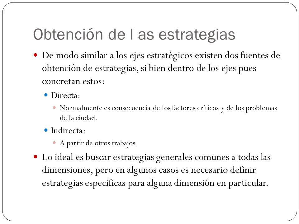 Obtención de l as estrategias De modo similar a los ejes estratégicos existen dos fuentes de obtención de estrategias, si bien dentro de los ejes pues