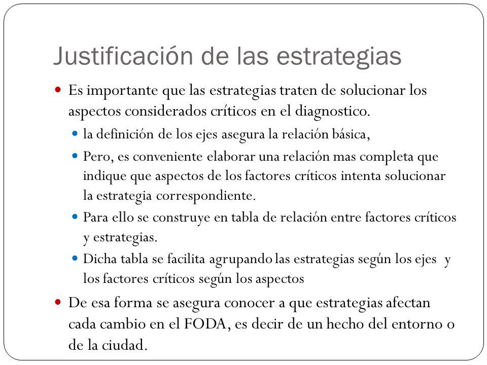 Justificación de las estrategias Es importante que las estrategias traten de solucionar los aspectos considerados críticos en el diagnostico. la defin