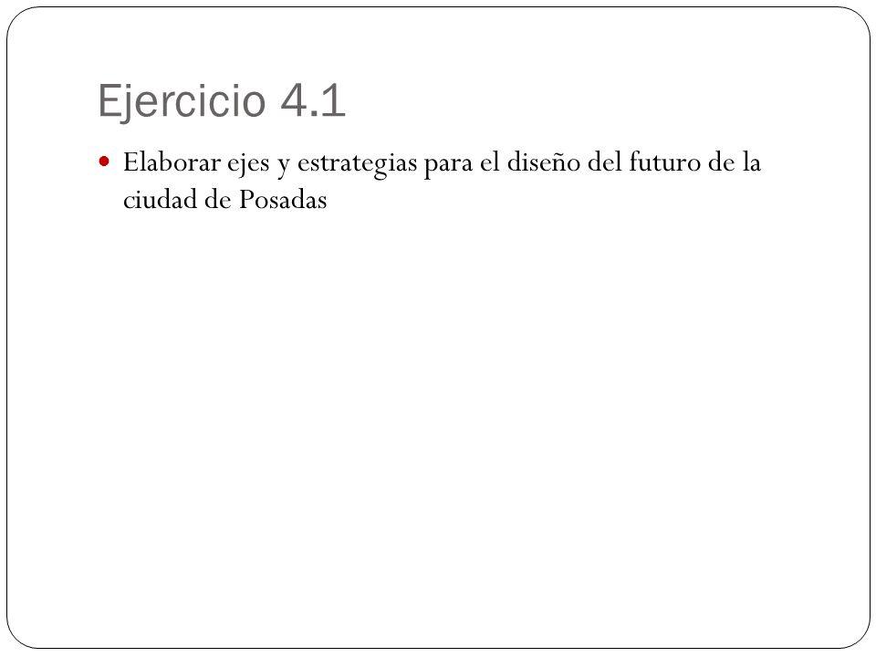 Ejercicio 4.1 Elaborar ejes y estrategias para el diseño del futuro de la ciudad de Posadas