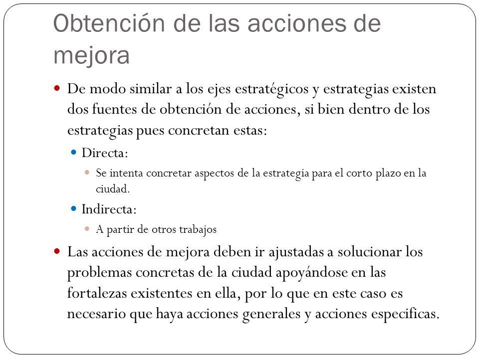 Obtención de las acciones de mejora De modo similar a los ejes estratégicos y estrategias existen dos fuentes de obtención de acciones, si bien dentro