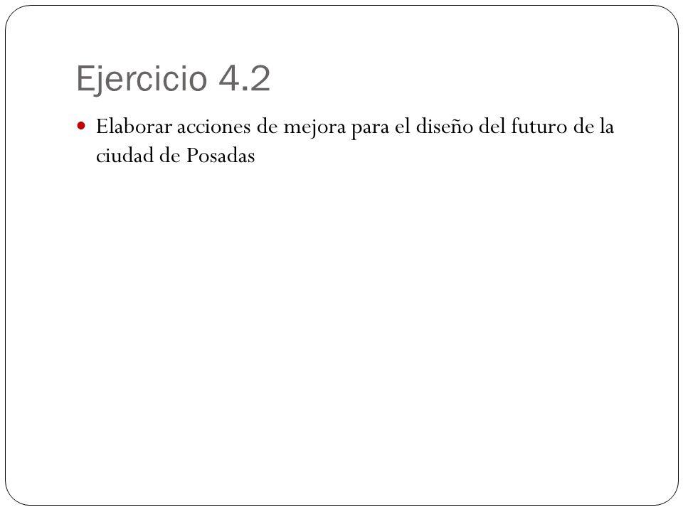 Ejercicio 4.2 Elaborar acciones de mejora para el diseño del futuro de la ciudad de Posadas