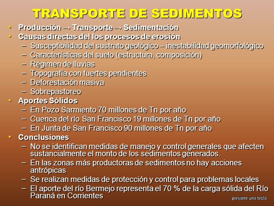 TRANSPORTE DE SEDIMENTOS Producción Transporte Sedimentación Producción Transporte Sedimentación Causas directas del los procesos de erosión Causas di
