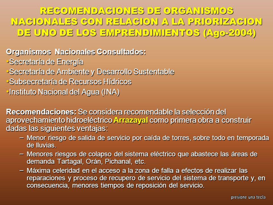RECOMENDACIONES DE ORGANISMOS NACIONALES CON RELACION A LA PRIORIZACION DE UNO DE LOS EMPRENDIMIENTOS (Ago-2004) Organismos Nacionales Consultados: Se