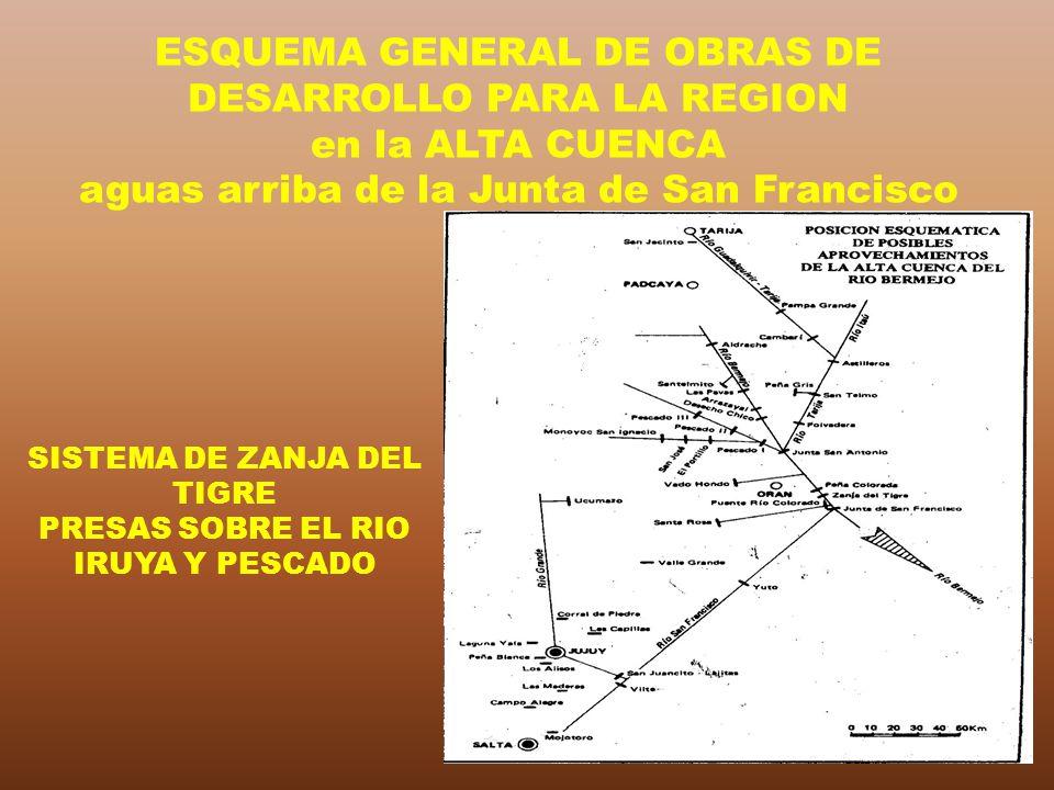 SISTEMA DE ZANJA DEL TIGRE PRESAS SOBRE EL RIO IRUYA Y PESCADO ESQUEMA GENERAL DE OBRAS DE DESARROLLO PARA LA REGION en la ALTA CUENCA aguas arriba de