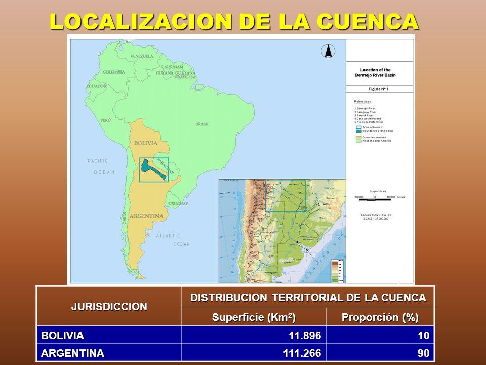 LOCALIZACION DE LA CUENCAJURISDICCION DISTRIBUCION TERRITORIAL DE LA CUENCA Superficie (Km 2 ) Proporción (%) BOLIVIA11.89610 ARGENTINA111.26690