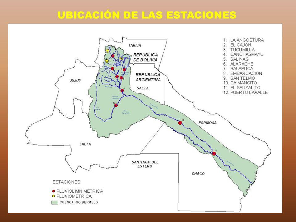 UBICACIÓN DE LAS ESTACIONES