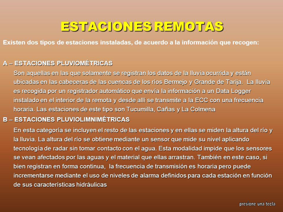 ESTACIONES REMOTAS A – ESTACIONES PLUVIOMÉTRICAS Son aquellas en las que solamente se registran los datos de la lluvia ocurrida y están ubicadas en la