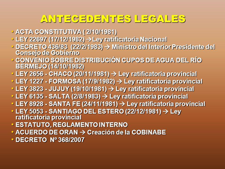 ANTECEDENTES LEGALES ACTA CONSTITUTIVA ( 2/10/1981) ACTA CONSTITUTIVA ( 2/10/1981) LEY 22697 (17/12/1982) Ley ratificatoria Nacional LEY 22697 (17/12/