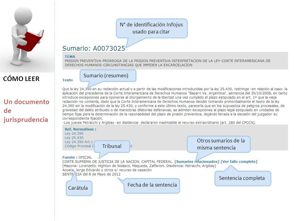 CÓMO LEER Un documento de jurisprudencia N° de identificación Infojus usado para citar Sumario (resumen) Sentencia completa Tribunal Otros sumarios de