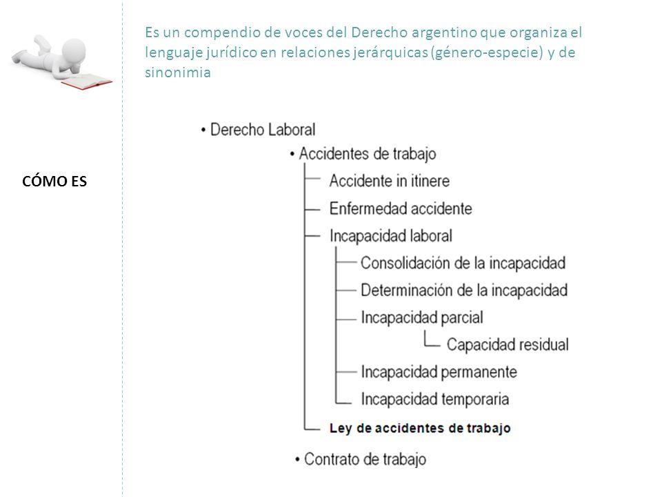 Es un compendio de voces del Derecho argentino que organiza el lenguaje jurídico en relaciones jerárquicas (género-especie) y de sinonimia CÓMO ES